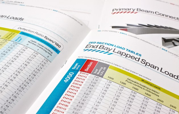 Bw industries brochures by richard nolan graphic design for Material design data table